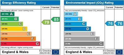 EPC for Meridian Bay, Marina, Swansea